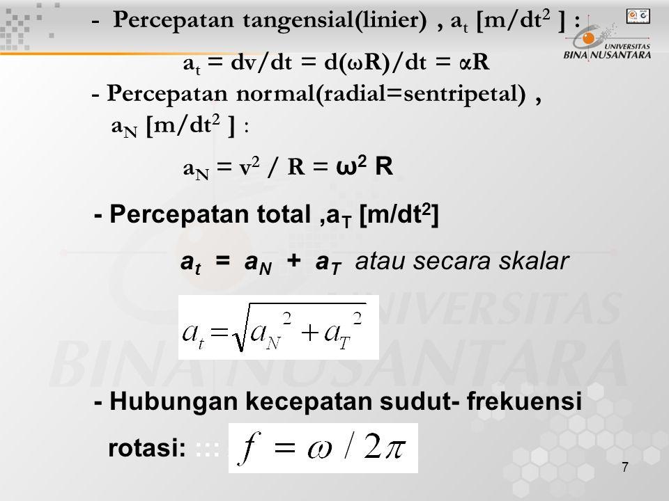 - Percepatan tangensial(linier) , at [m/dt2 ] :